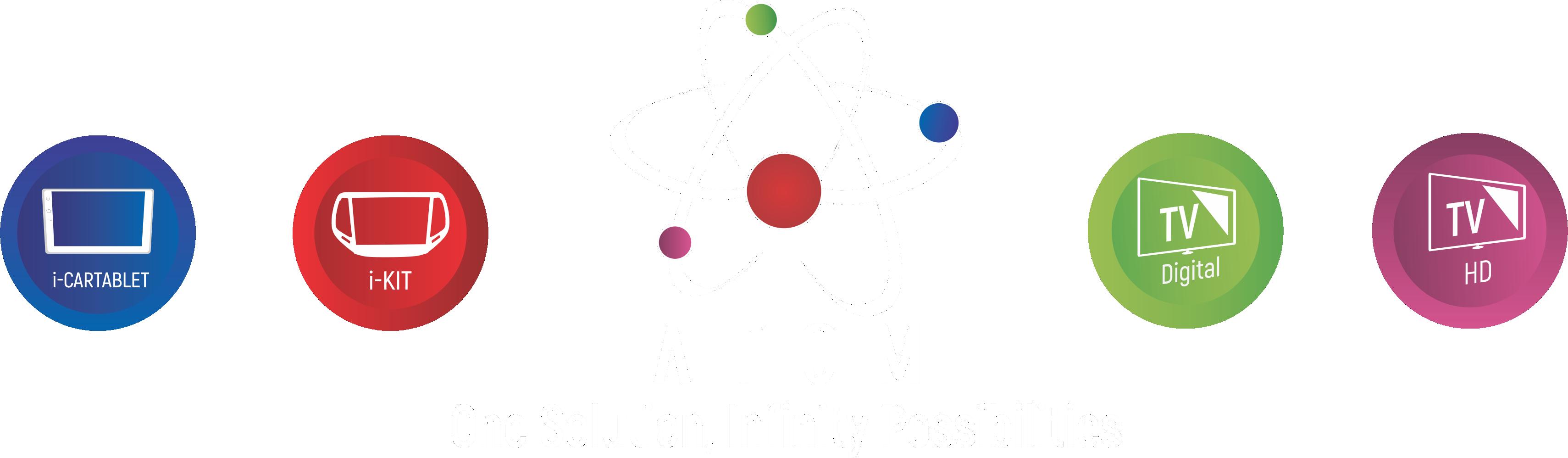 secao 1 - logo atom 3